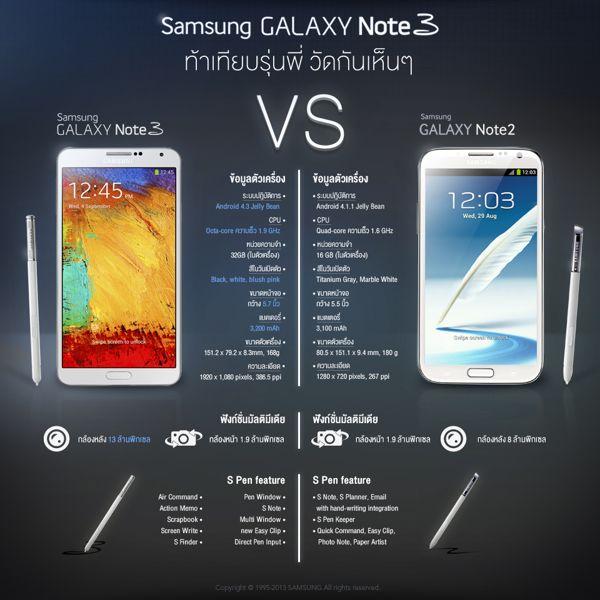 Samsung Note 3 & note 2