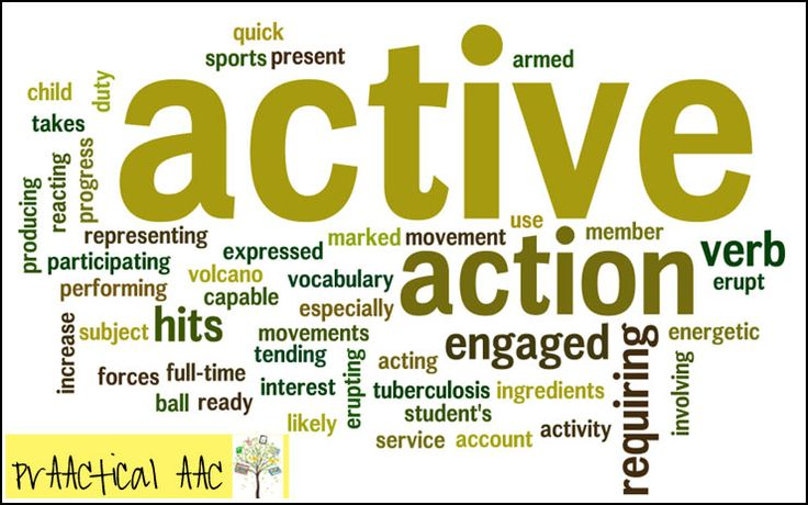 5 Ways to Use Word Clouds in AAC Therapy