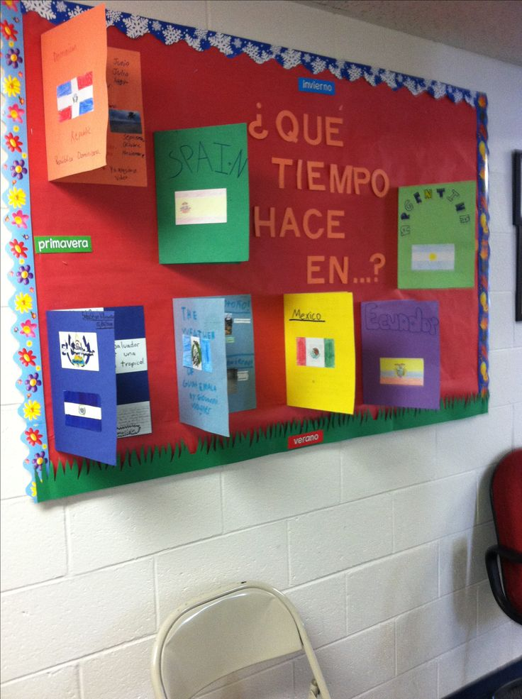 Que tiempo hace en..? Had students search on the weather from different Spanish countries and displayed it with the countries flag too.