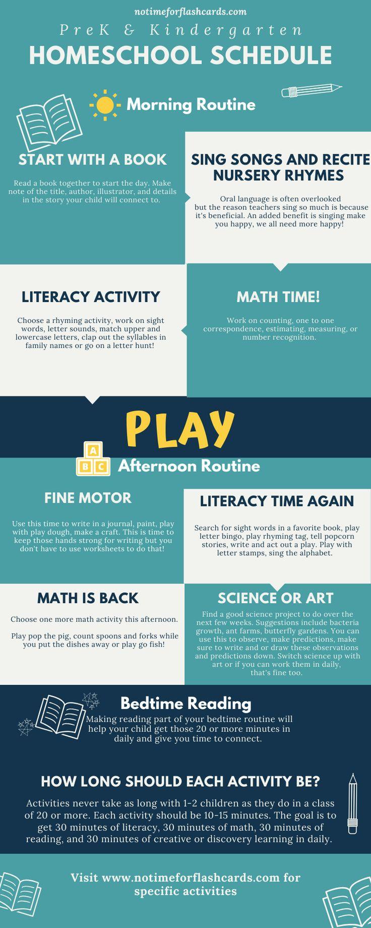 Homeschool Schedule for Kindergarten and PreK NTFFC