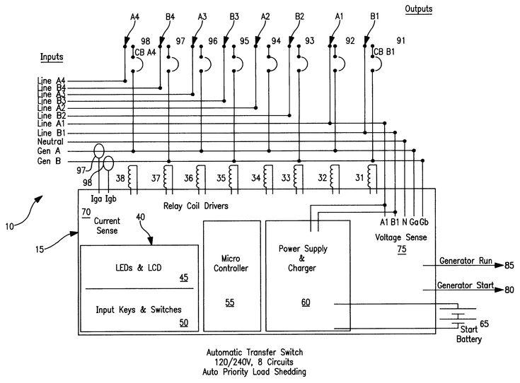 Reliance Generator Transfer Switch Wiring Diagram di 2020