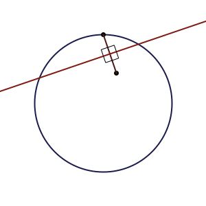 Draw a circle on a piece of paper, and a random point inside. If you continually fold points on the edge of the circle on top of the point inside, then the fold marks will combine to form the shape of an ellipse. [code] [more] [inspiration] [bonus]