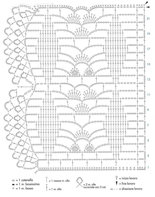 Puntilla vertical. Filet crochet.