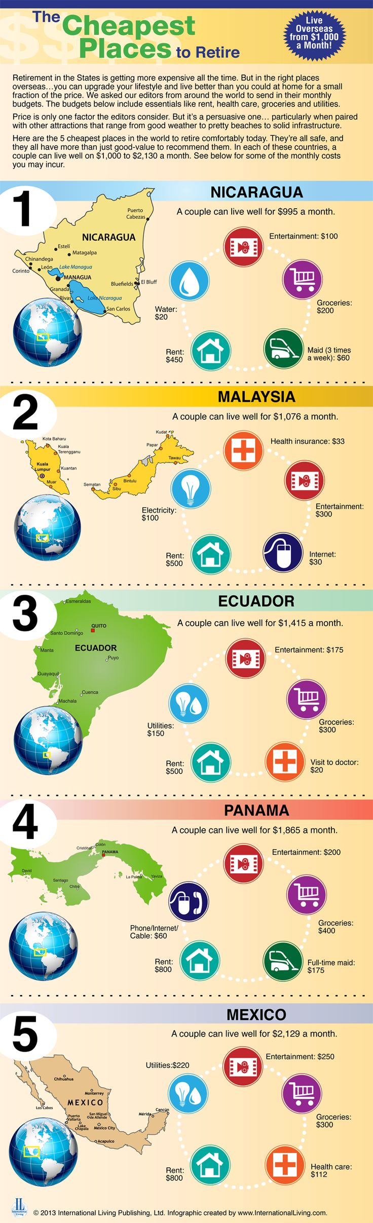 Latin America - cost of living in some countries - the suggestion is to retire There.