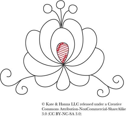 Hungarian embroidery pattern and tutorial. Pretty pattern to try.