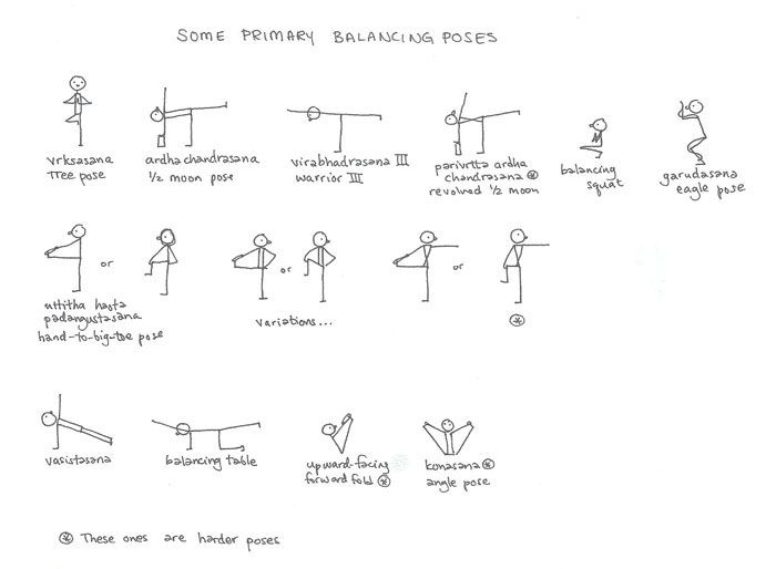 30 Best Images About Yoga Stick Figures On Pinterest