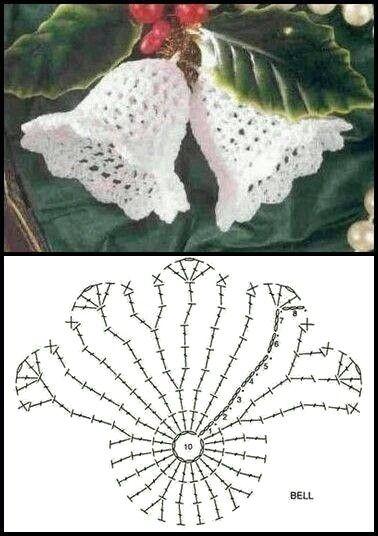 Patrones de Campanas Navideñas Tejidas a Crochet