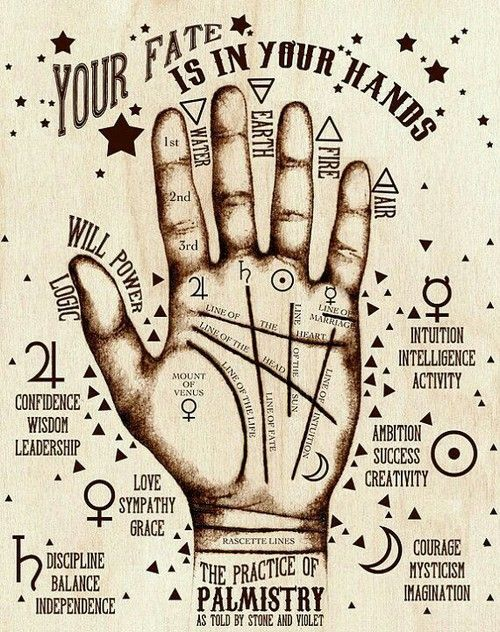 Image de fate, hand, and palmistry