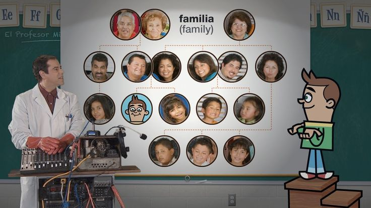 La familia - This video is designed to build mastery of the language, introducing and reinforcing Spanish vocabulary and phrases related to family. Watch and listen as native speakers discuss the question ¿Quiénes son?