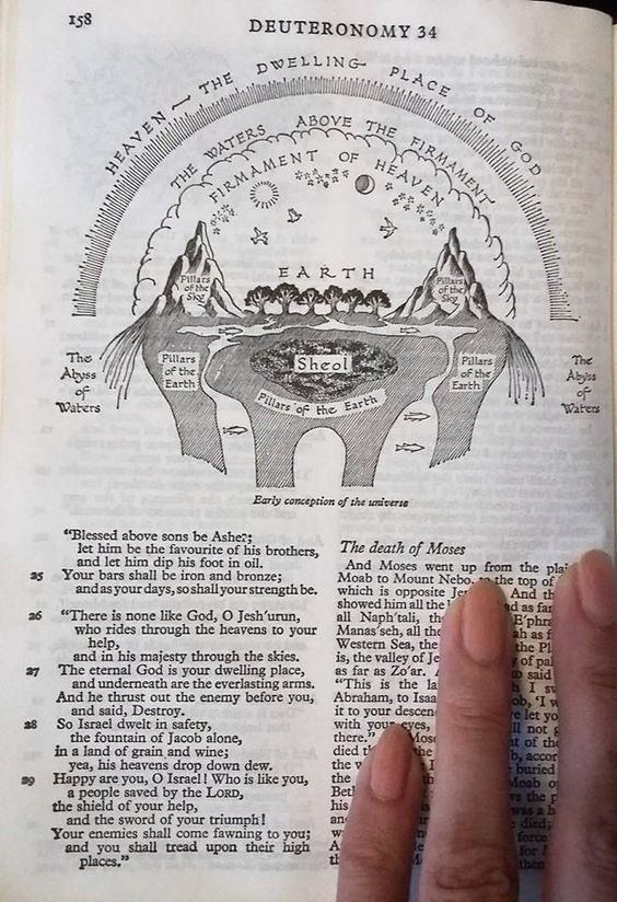 CONSPIRACY IN THE BIBLE - King James Bible
