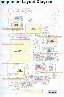 Schematic Diagram for Nokia Mobile Phones | Smartphones