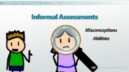 In summary, assessments are an integral part of education. Informal and formal types of assessment serve as ways to provide feedback for the student and teacher. They provide the student an opportunity for review, and they can serve as motivators. Performance-based and paper-pencil forms of assessment are useful, assuming they are aligned appropriately with the type of material to be assessed.