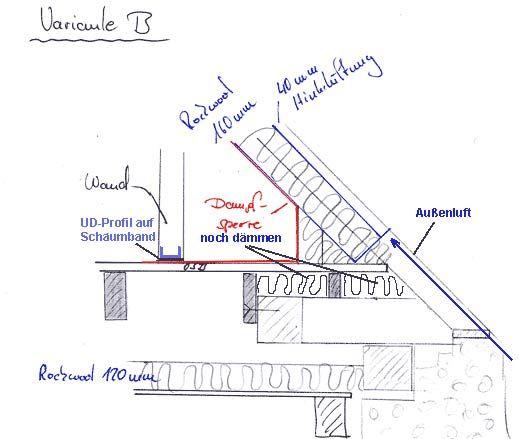 Anbindung Der Dampfbremse Im Bereich Der Fußpfette Dämmung Line