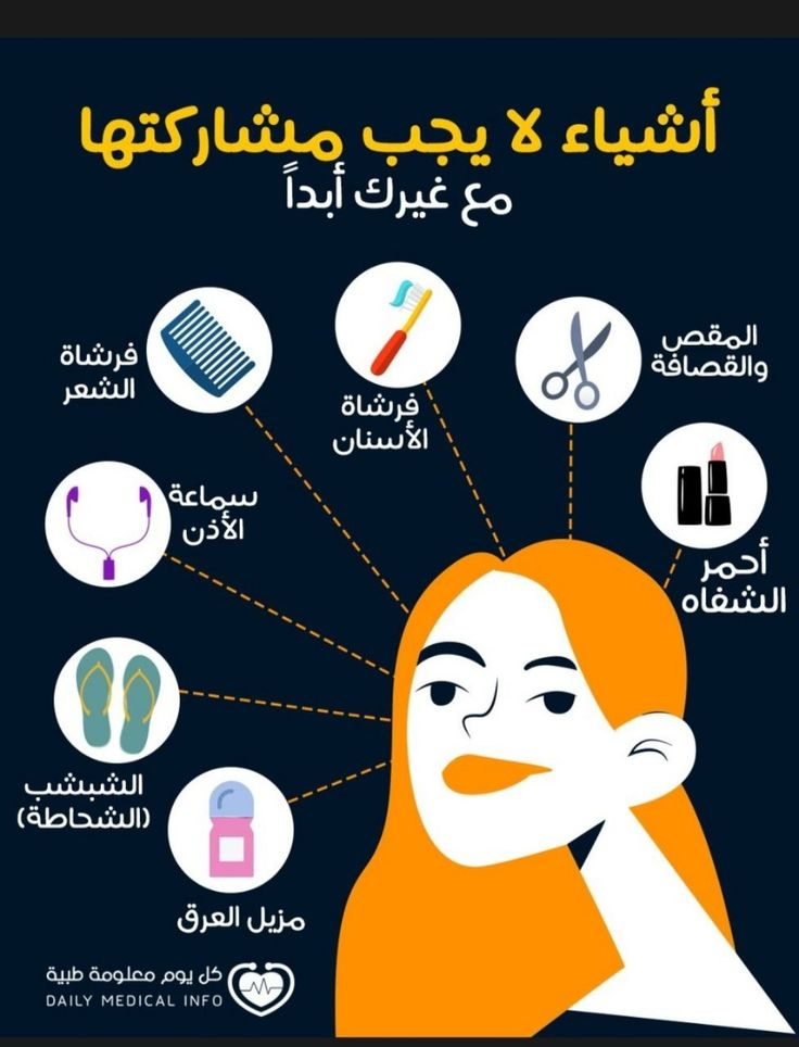 Pin By الحمد لله At 33319 On Life Planner Organization Skin Care Mask Body Skin Care Beauty Skin Care Routine