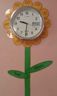 Flower Clock, Learning to Tell the Time. Mrs Possum's Classroom