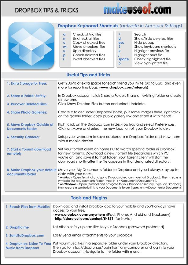 A Handy Dropbox Cheat Sheet for Teachers from Educational Technology and Mobile Learning