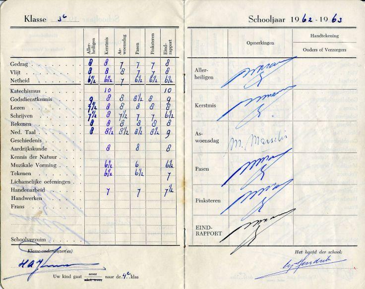 Zo zag een rapport er uit op een katholieke school jaren 50. Gedrag, vlijt, netheid en Godsdienst: erg belangrijk!
