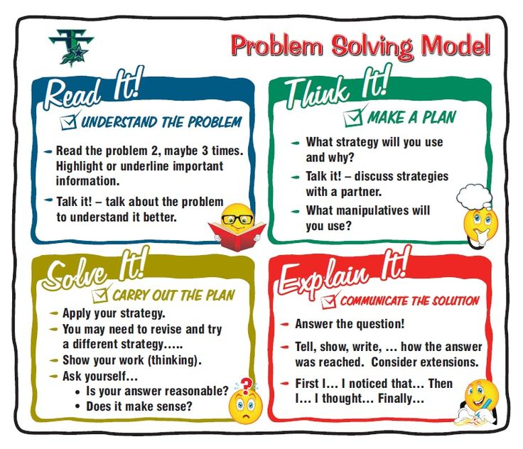 problem solving in mathematics essay Problem solvingthere are many different strategies that good problem solvers use to solve aproblem before using a strategy, you must remember a few things first, take your timefew good problem solvers solve problems fast second, don't give up.