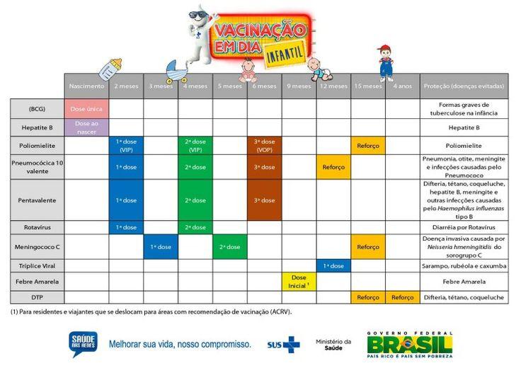 calendario_vacinação1
