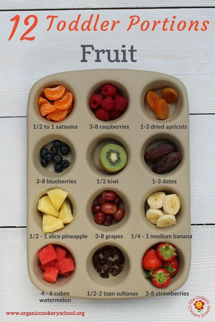 How much should your toddler be eating? Eat a rainbow everyday! Ideas and inspiration for a varied and healthy diet for your toddler/preschooler. FRUIT - mix up with veg for at least 5 portions a day (juice or dried fruits only count once). www.organiccooker...
