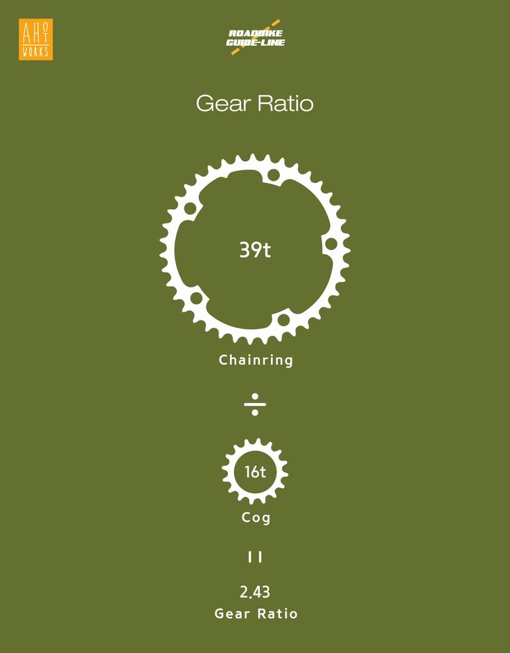 bicycle gear rate Bicycle Infographics Design #bicycle #design #gear #cog #rate