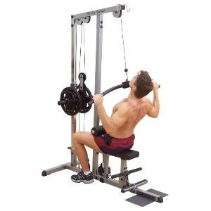 pull the bar down to your chest