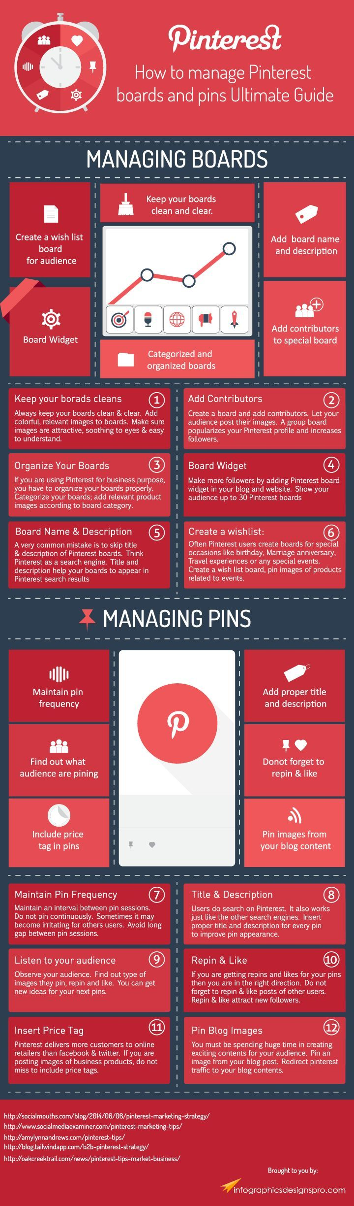 The Art Of Managing Pinterest Pins And Boards: Are you wondering how to keep your Pinterest boards and pins properly organized? Take a look at above infographic from InfographicsDesignsPro to learn the art of managing Pinterest pins and boards for business. | via @Mary Lumley | Pinterest Expert