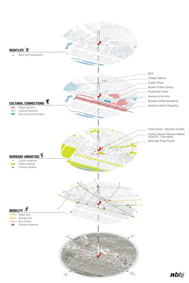 25 best ideas about architecture mapping on pinterest