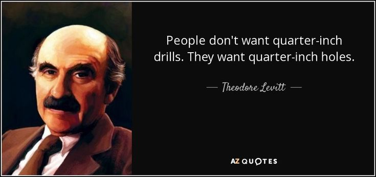 TOP 25 QUOTES BY THEODORE LEVITT | A-Z Quotes
