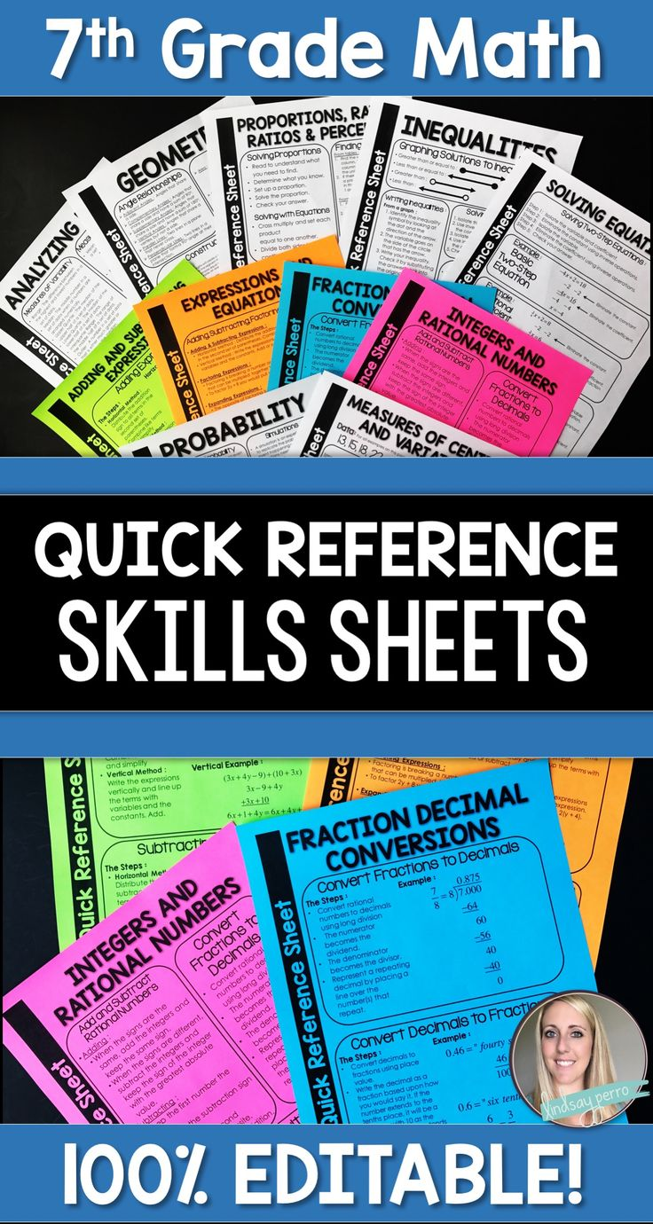 "These quick reference sheets serve many purposes. Send them home to parents at the beginning of each unit so they can ""refresh"" their 7th grade math skills and help out with homework and studying. Print and give to students to keep in their binders throughout a unit or before a test to be used as a study guide. The best part? These reference sheets are completely editable! Change the wording to fit your needs. Delete some information and use them as a note taking resource. Add your own using…"