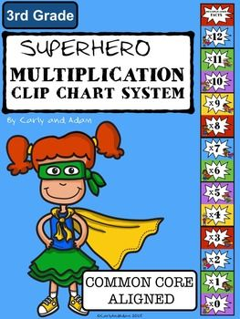 INCREASE MULTIPLICATION FACT FLUENCYThis is an excellent classroom tool for increasing multiplication fact fluency. Students love tracking their own math skills and are so excited to move their clothespin marker when they pass each level. As an added incentive, I included certificates for each level to print off and present to students as they learn.INCLUDED:InstructionsClip Chart: Numbers 0-12Teacher Tracker: Tracks each student's progressCertificates of Completion: For each number 0-12