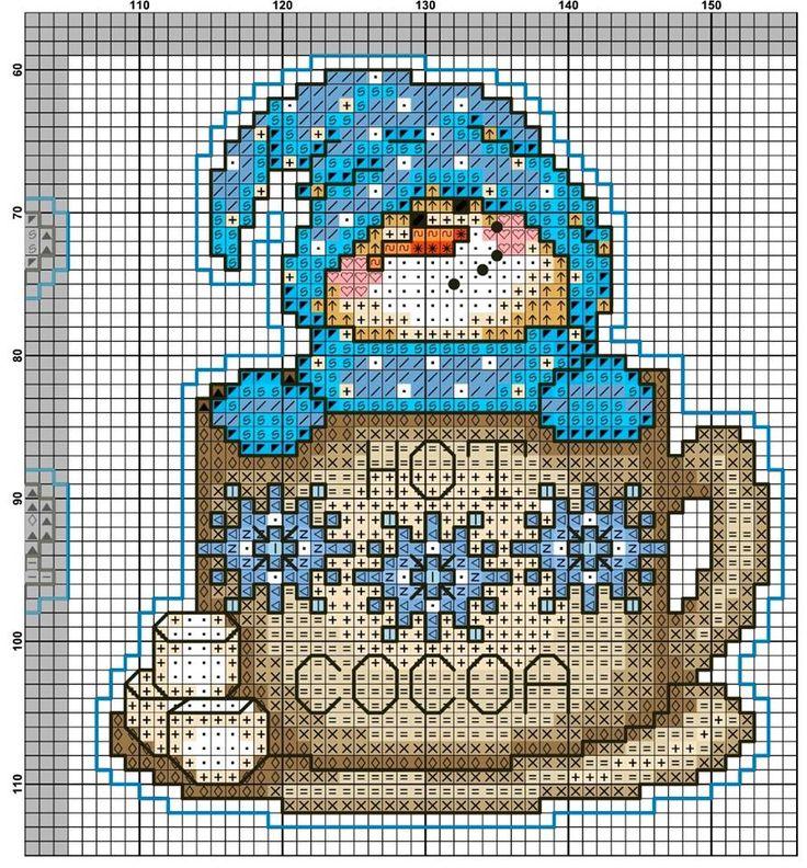 Ricami e schemi a Punto Croce gratuiti: Addobbi natalizi con pupazzi di neve