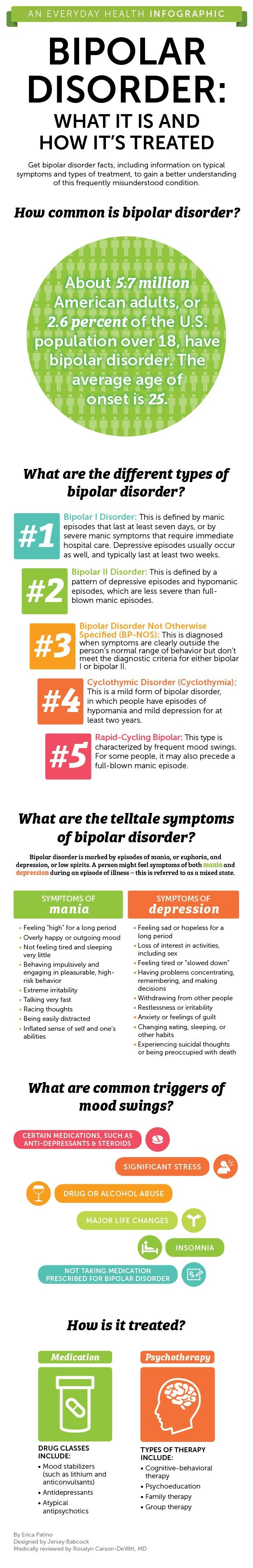 Get bipolar disorder facts, including information on typical symptoms and types of treatment, to gain a better understanding of this frequently misunderstood condition. #bipolardisorder #mentalhealth | everydayhealth.com