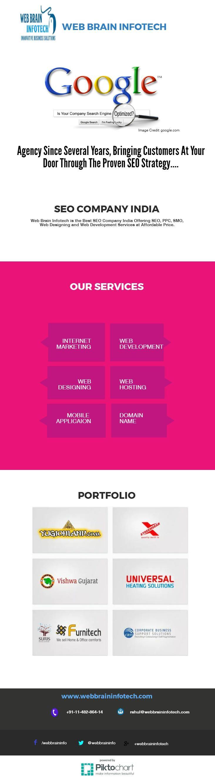 #Best #Seo #Company #India. Web Brain Infotech