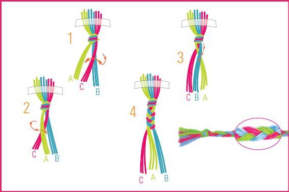 How to Make Easy Friendship Bracelets