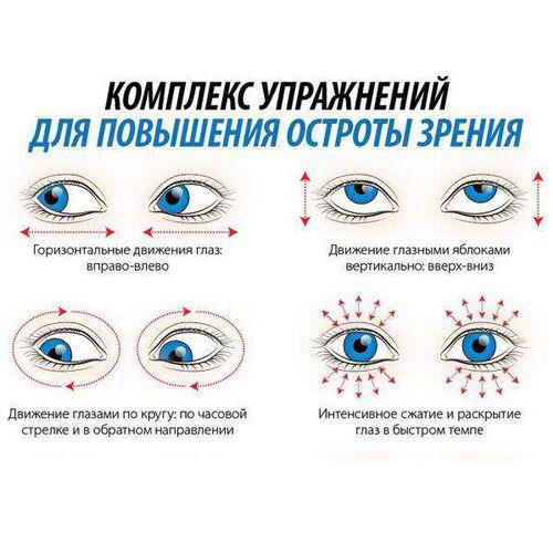 Комплекс упражнений для повышения остроты зрения. #ЦентральнаяАптека #аптека #зрение #зарядка #упражнения #здоровье