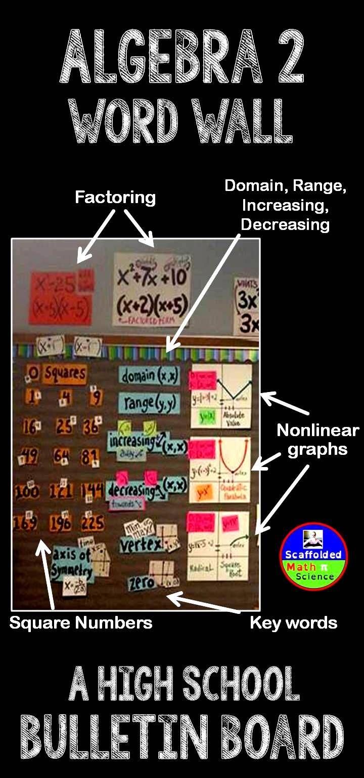 Math Classroom Wall Decorations ~ Bästa algebra idéerna på pinterest matte