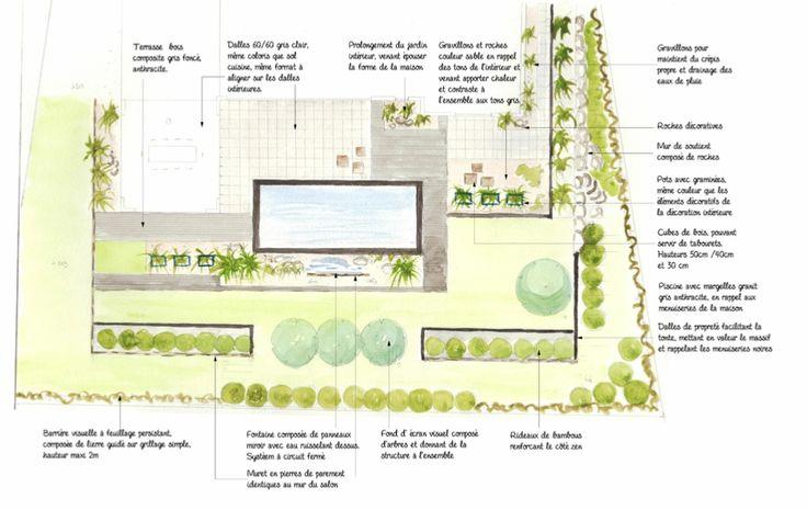 Best 25 plan 3d en ligne ideas on pinterest - Plan de jardin en ligne gratuit ...
