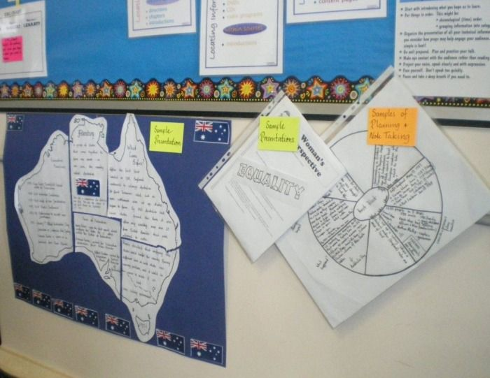 When we did Australian history inquiry units, my co-teacher and I would model an inquiry ourselves. This shows my inquiry on federation, complete with samples of notetaking and the use of graphic organizers. This worked REALLY well and the standard of work we got from the students really improved.