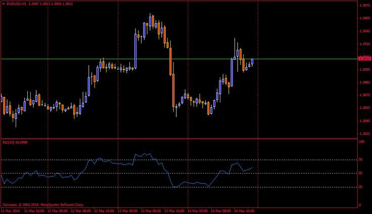 Chart EURUSD, H1, 2014.03.16 12:12 UTC, Camseas Financial Limited, MetaTrader 4, Real