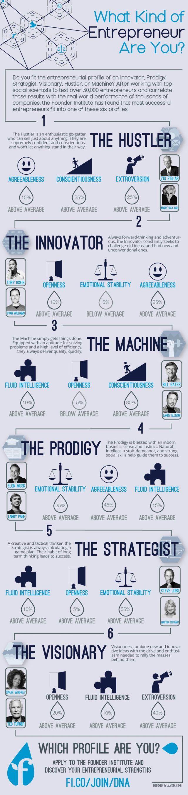 20160513061136-entrepreneur-infographic