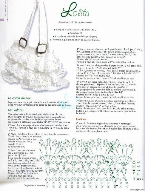 Crochet Bag Patterns Diagram : diagram for crochet bag Crochet Inspiration ?? Pinterest