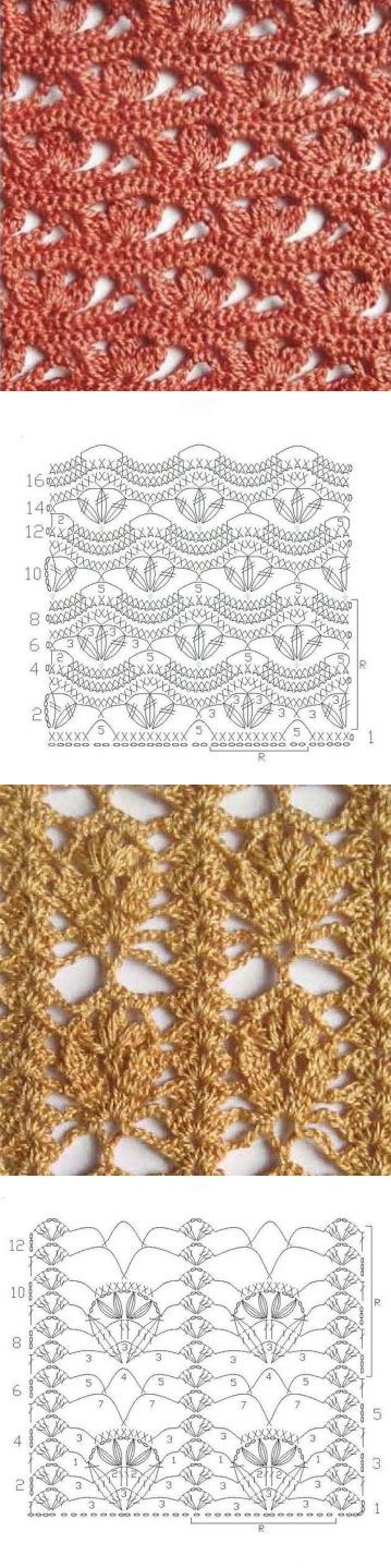 Crochet puntadas.