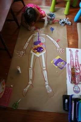 life-size body map on butcher paper.