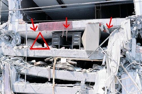 【防災】大地震が発生したときの対処法 実は机に隠れるのは間違い!?非常用バックに入れるべき物 - 情報速報ドットコム