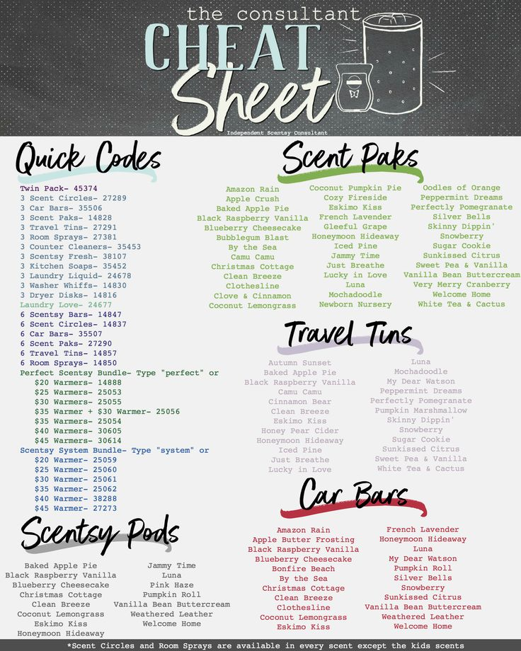 Scentsy Consultant Cheat Sheet Scents On The Go List And