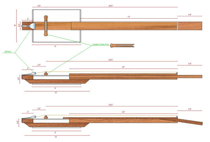 4 string cigar box resonator guitar neck - Google Search