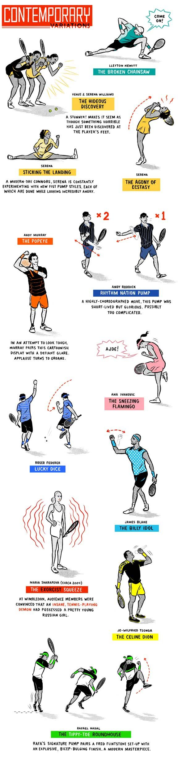 """""""The Fist Pump in Tennis: a Style Guide"""" (Contemporary Variations) This is hilarious."""