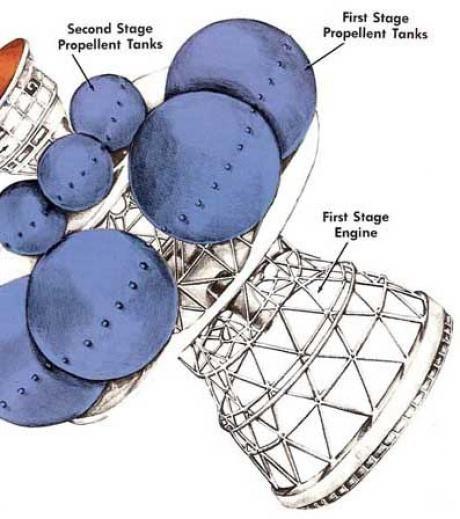 Le vaisseau à fusion nucléaire