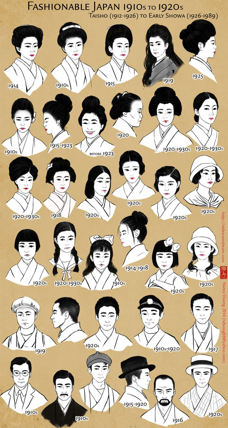 Fashionable Japan: 1910s-1920s by lilsuika.deviantart.com on @DeviantArt